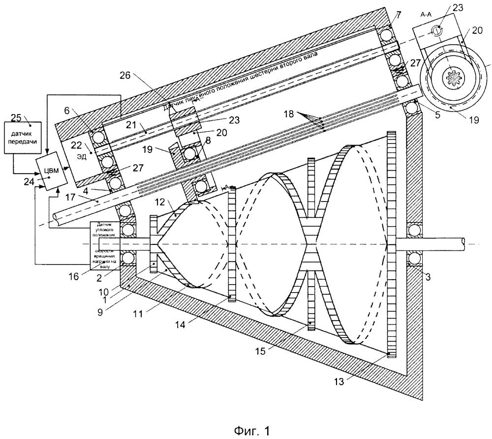 Трансмиссия на шестернях со спиральными зубчатыми переходами