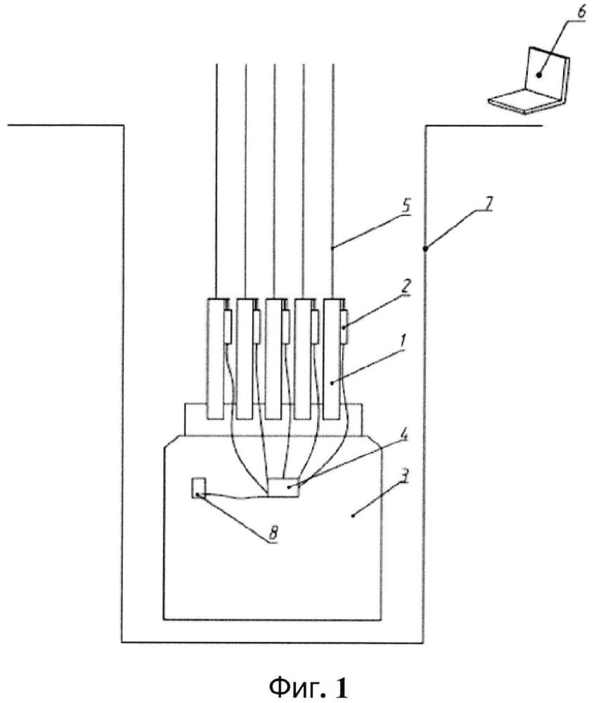 Способ и устройство для контролирования состояний выравнивания натяжения и регулировки смещения стальных проволочных канатов многоканатного подъёмника