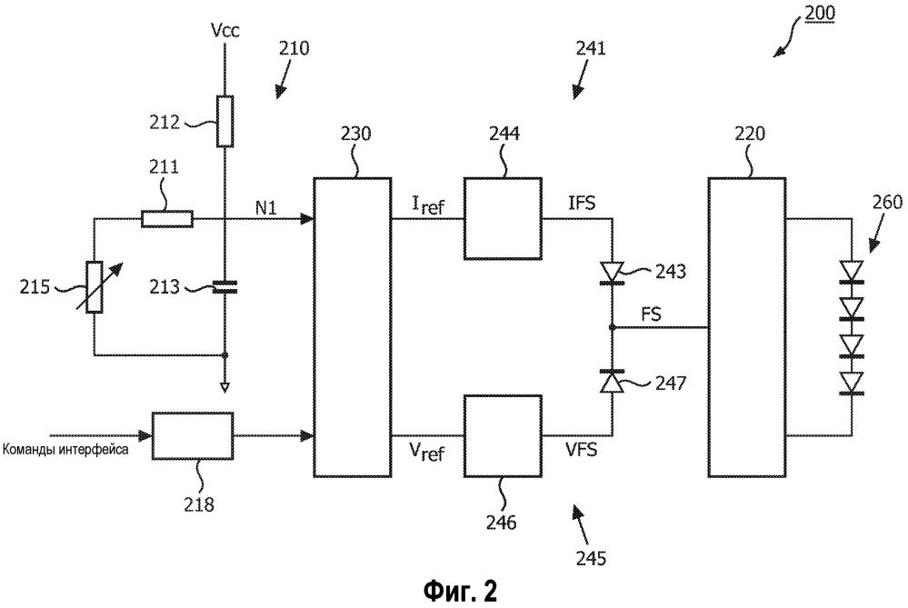 Система и способ регулировки максимального выходного управляющего напряжения твердотельного осветительного устройства