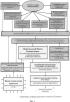Единая система мониторинга технического состояния тягового подвижного состава с удалённой передачей данных