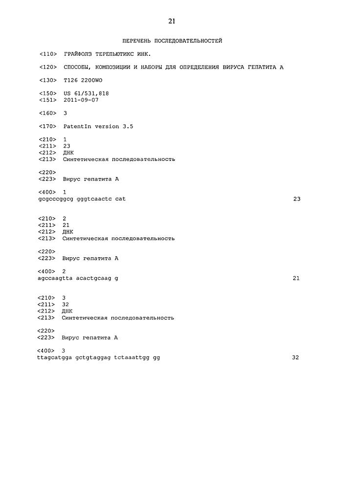 Способы, композиции и наборы для определения вируса гепатита а