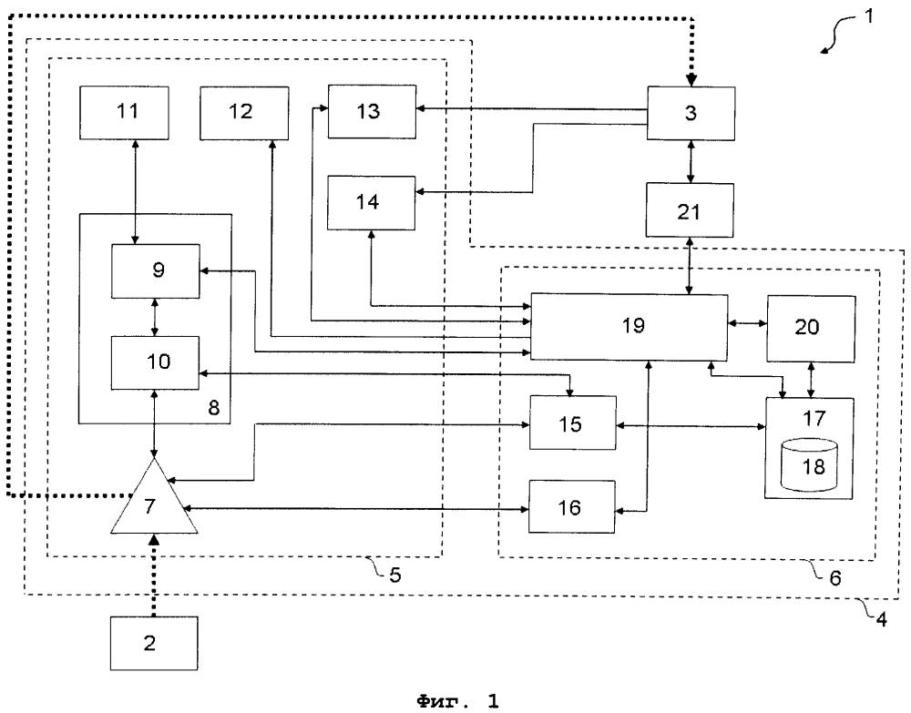 Система и способ осуществления связи между пользовательскими устройствами с учетом индивидуальных настроек входящих соединений