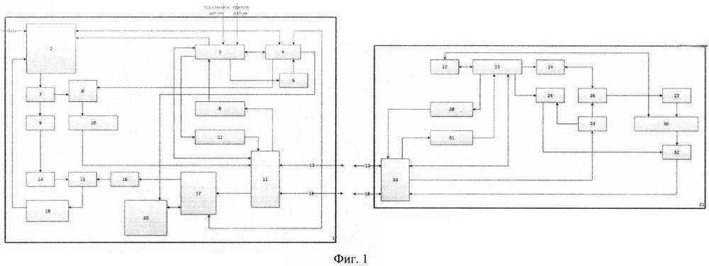 Устройство имитозащиты контролируемых объектов с задержкой ответа по времени