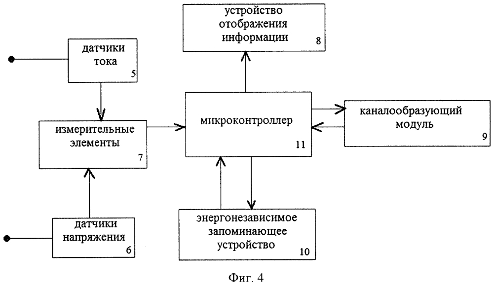 Автоматизированная система сбора данных о потреблении энергоресурсов и счетчик электрической энергии