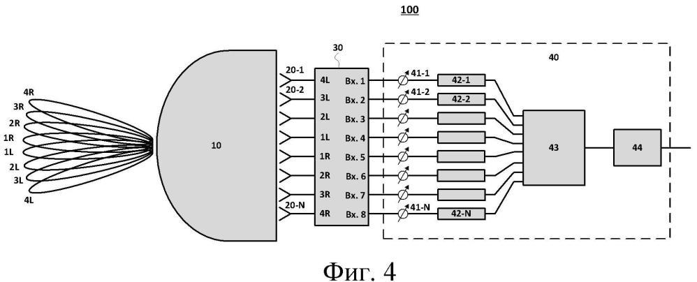 Система радиорелейной связи с подстройкой луча