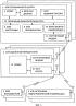 Автоматизированная система актуализации и доведения электронных навигационных карт внутренних водных путей до судов в условиях отсутствия сотовой связи