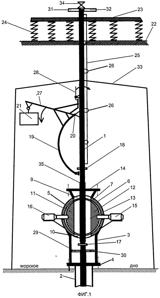 Устройство для перекрытия подводных фонтанирующих нефтегазовых скважин при несанкционированном выбросе