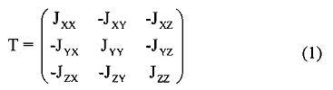 Способ определения тензора инерции изделия и стенд для его реализации