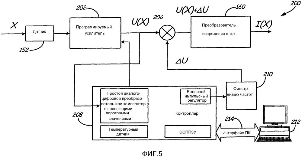 Компенсация параметра процесса в передающем устройстве процесса