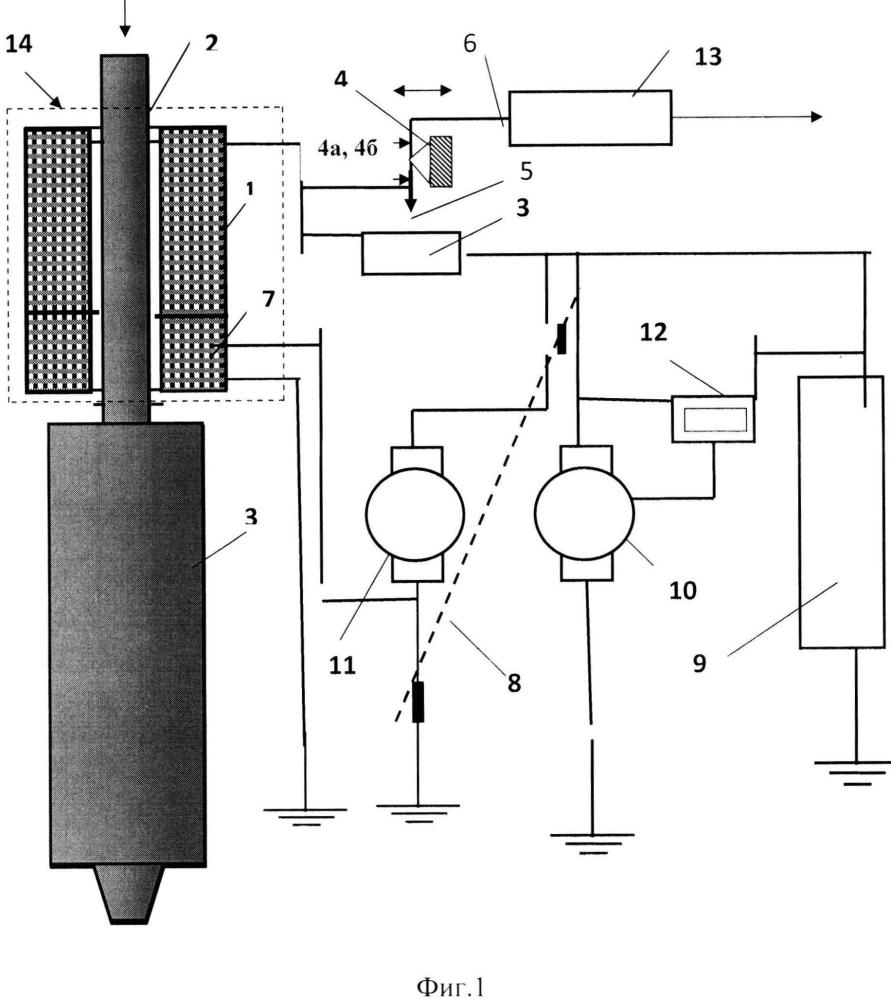 Устройство для магнитной обработки углеводородного топлива в теплоэнергетических установках