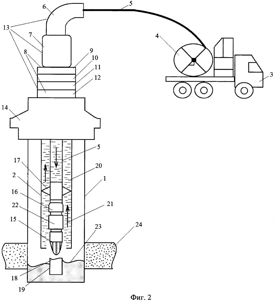 Способ извлечения оборванной и прихваченной колонны гибких труб из аварийной скважины