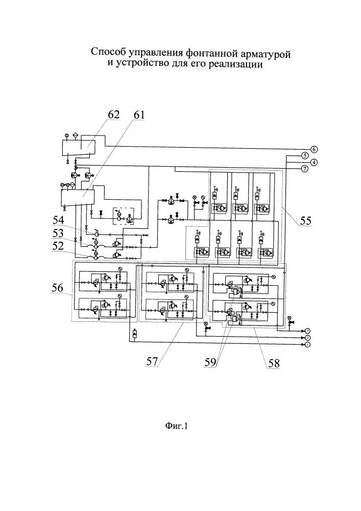 Способ управления фонтанной арматурой и устройство для его реализации