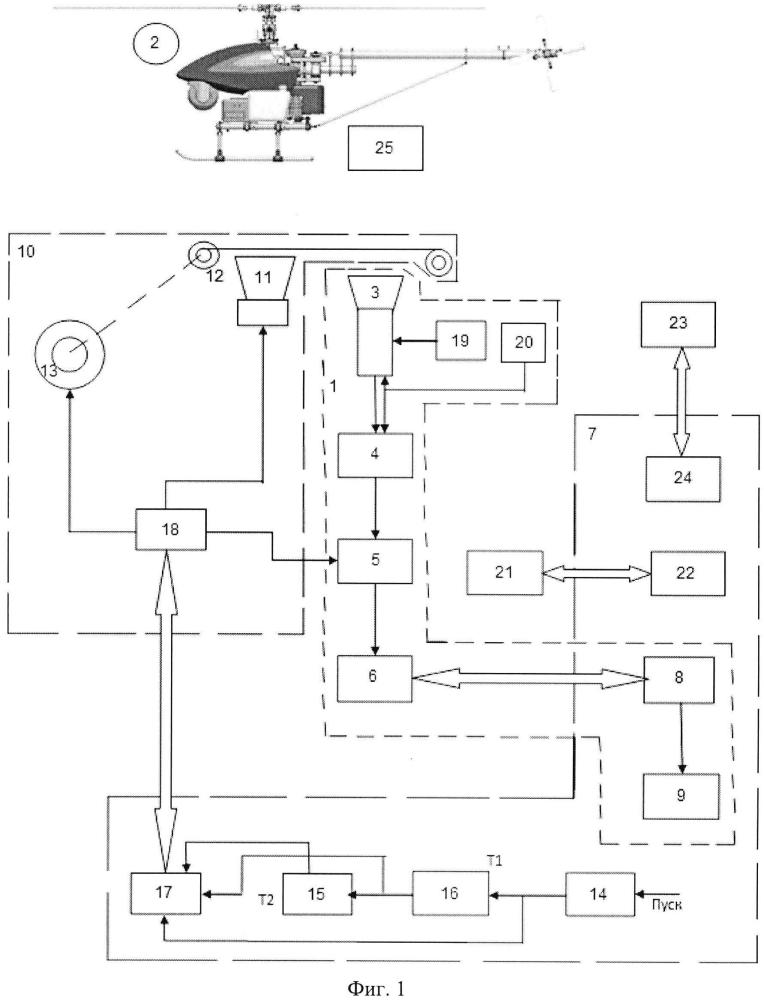 Система для измерения по гамма-излучению загрязнённости окружающей среды, вызванной радиоактивным выбросом радиационно-опасных предприятий