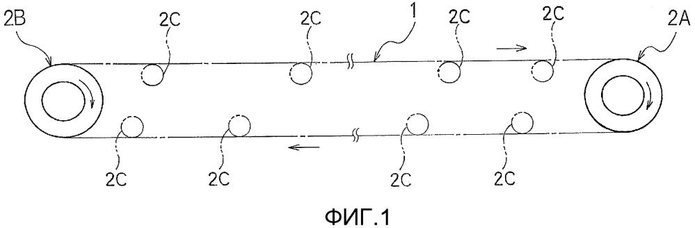 Способ соединения конвейерной ленты