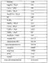 Питательная среда для культивирования каллусной культуры болиголова пятнистого (conium maculatum l)