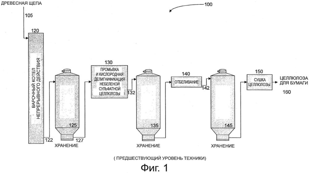 Способ и установка для эффективного производства растворимой целлюлозы на линии по сульфатному производству целлюлозы, производящей целлюлозу для бумаги, варочным котлом непрерывного действия