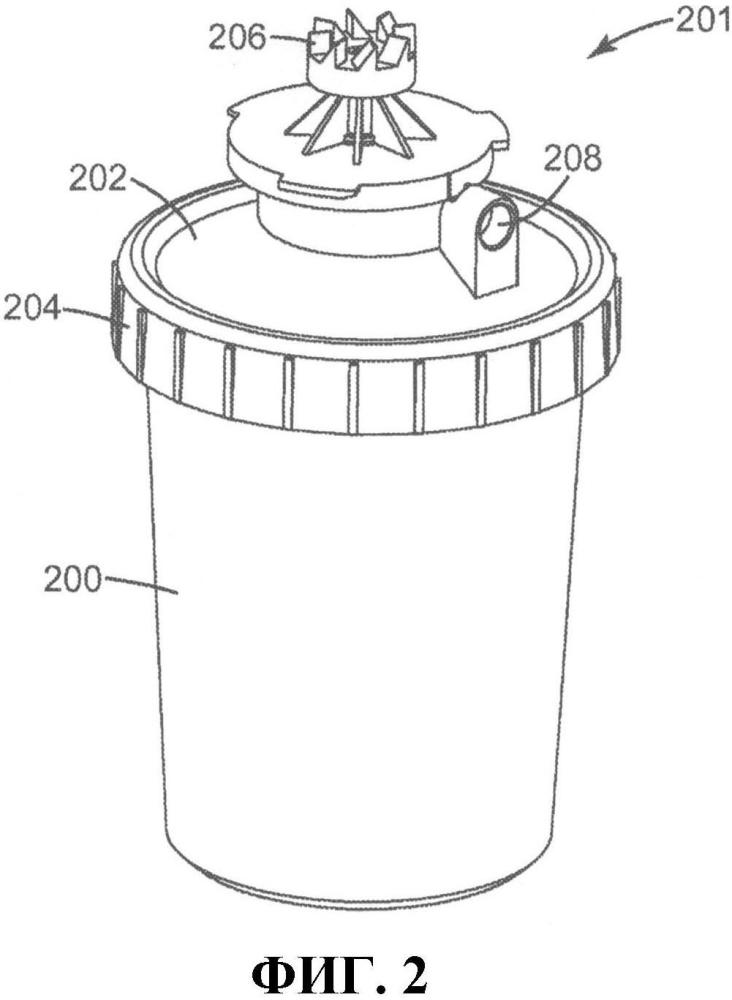 Дозированная подача жидкостей из контейнера, соединенного с крышкой встроенного насоса