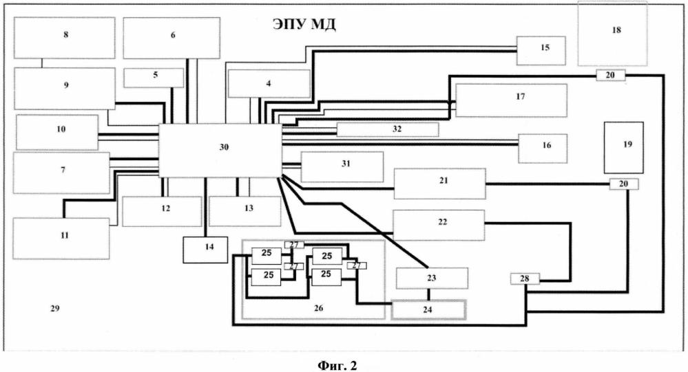 Электронное пломбировочное устройство многоразового действия (эпу мд)