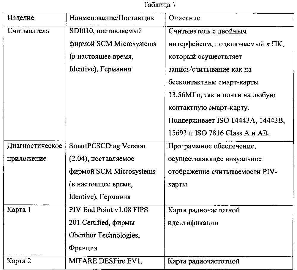 Электромагнитная защитная бирка