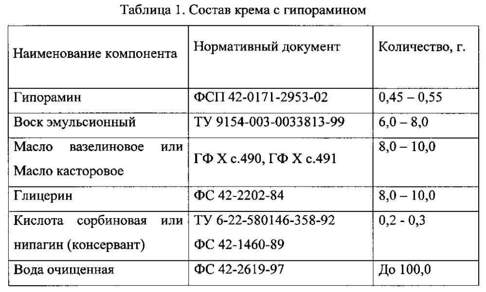 Фармацевтическая композиция противовирусного и противовоспалительного действия