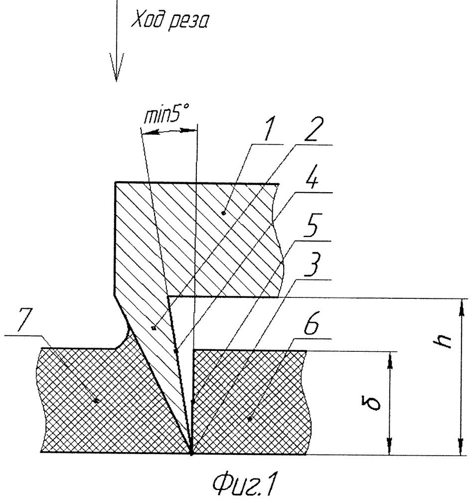 Резак для поперечной фигурной резки полимерной ленты