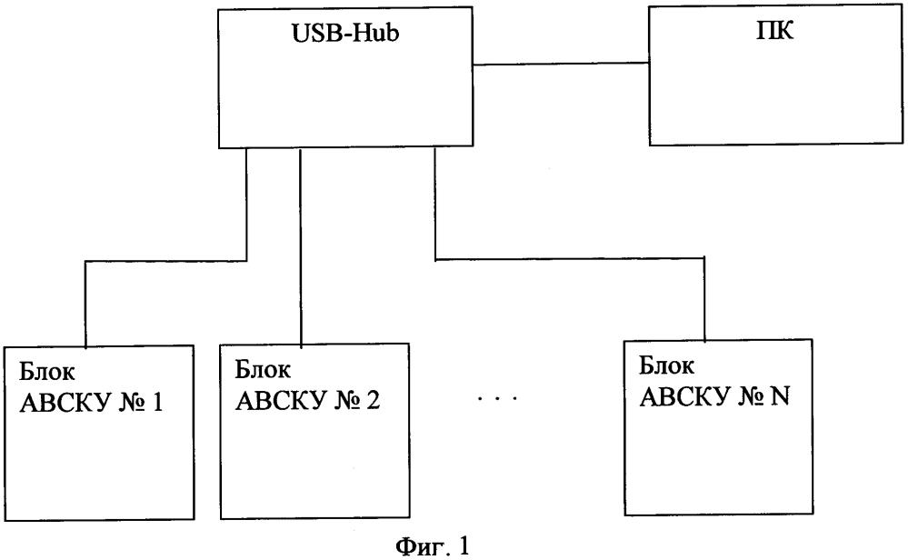 Программно-аппаратный тренажёр аппаратуры внутренней связи коммутации и управления