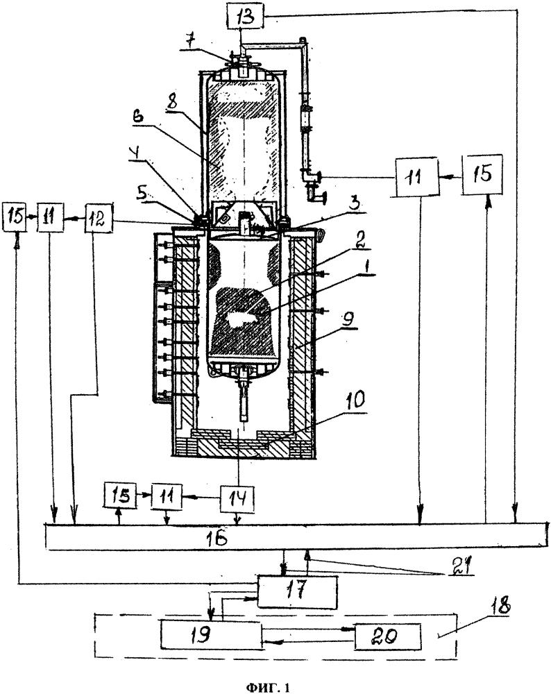 Способ вакуумной сепарации губчатого титана и устройство для его осуществления