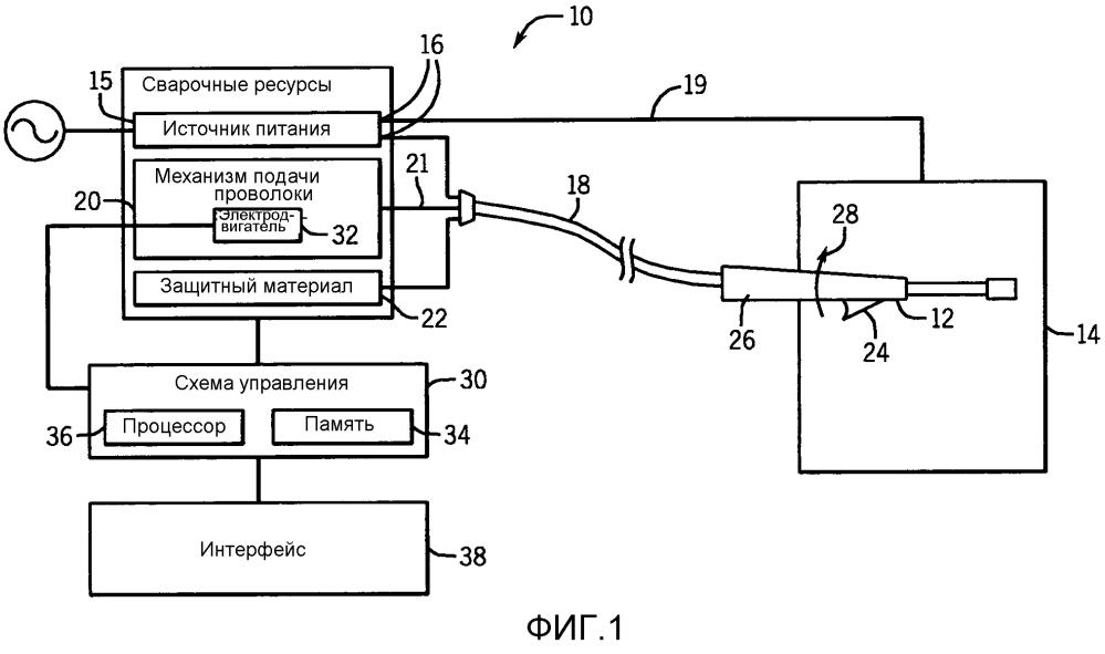 Сварочные установки и способ сварки с определением правильного соединения и полярности сварочного электрода