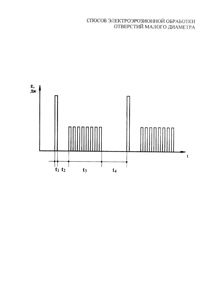 Способ электроэрозионной обработки отверстий малого диаметра