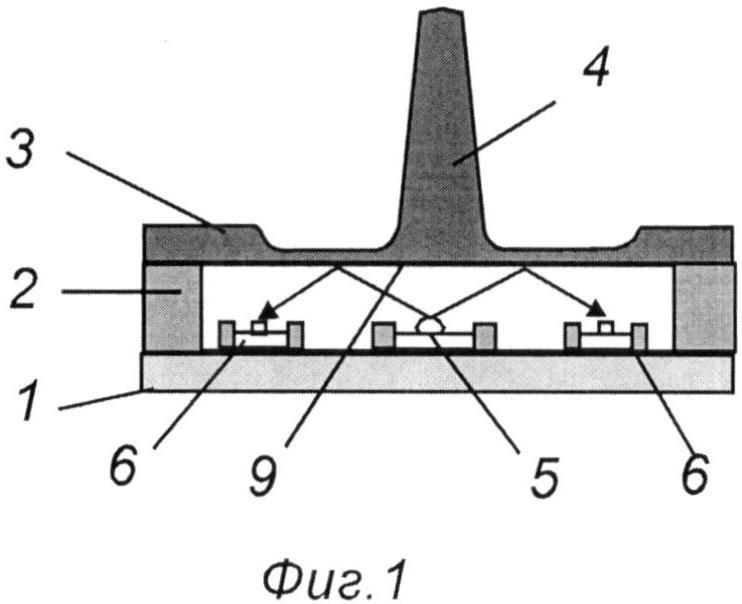Оптический джойстик