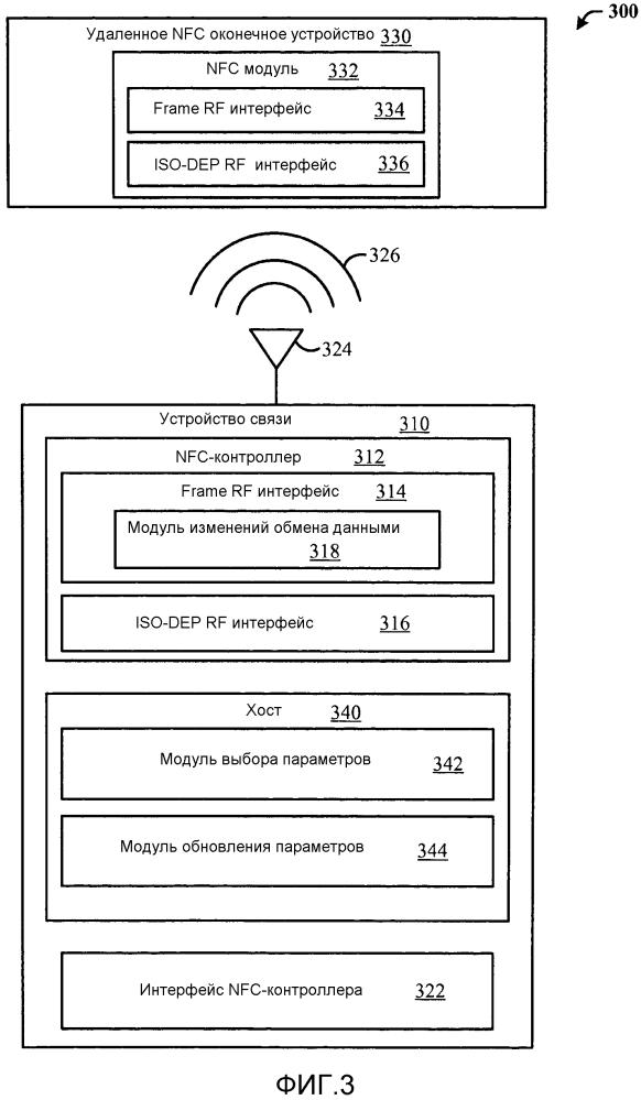 Способы и устройство для усовершенствования механизмов обновления конфигурационных параметров обмена данных по технологии nfc