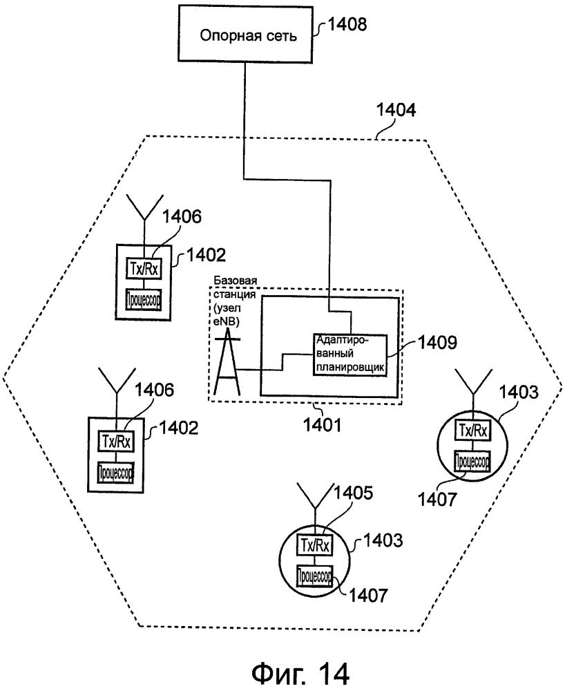 Вставка виртуальной несущей в обычную хост-несущую ofdm в системе связи