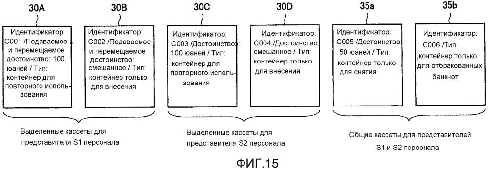 Устройство обработки банкнот и способ обработки банкнот