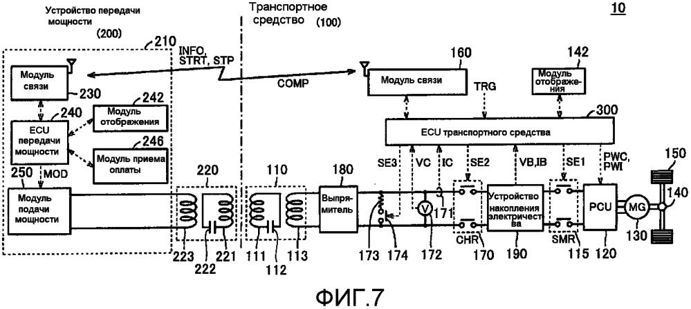 Устройство бесконтактной передачи мощности, устройство бесконтактного приема мощности и система бесконтактной передачи мощности