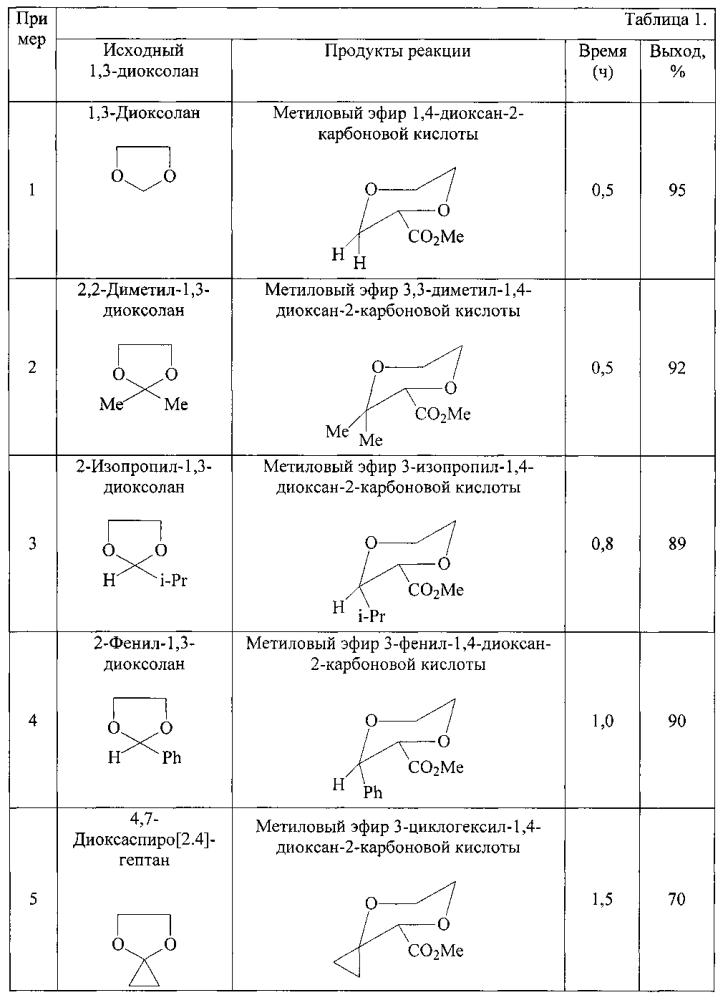 Способ получения 1,4-диоксанкарбоксилатов