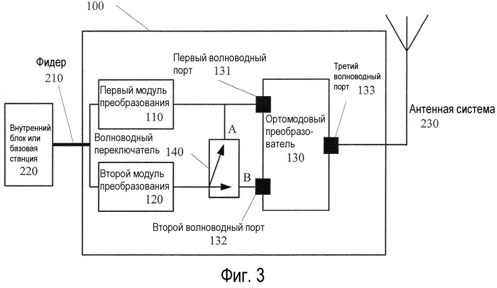 Устройство свч-связи и система свч-связи