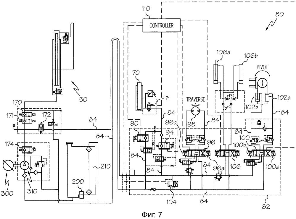Цикл прогрева для погрузочно-разгрузочного транспортного средства