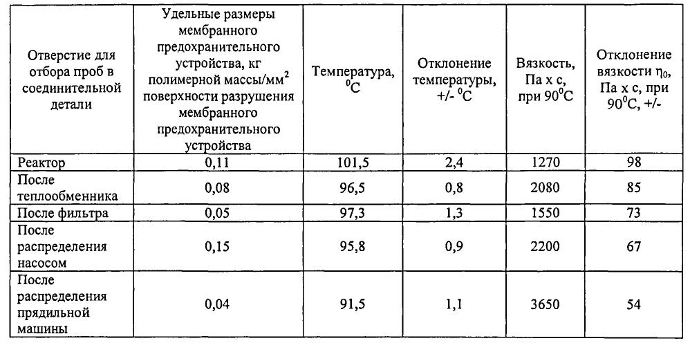 Система трубопроводов для теплообменников