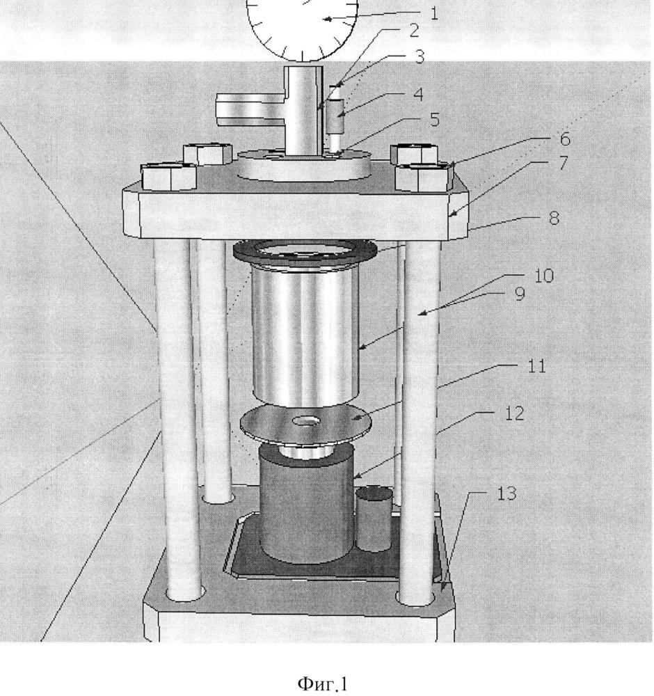Реактор высокого давления