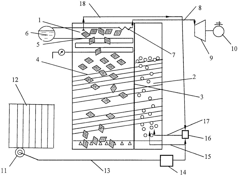 Энерготехнологическая установка для охлаждения кокса и термической подготовки угольной шихты