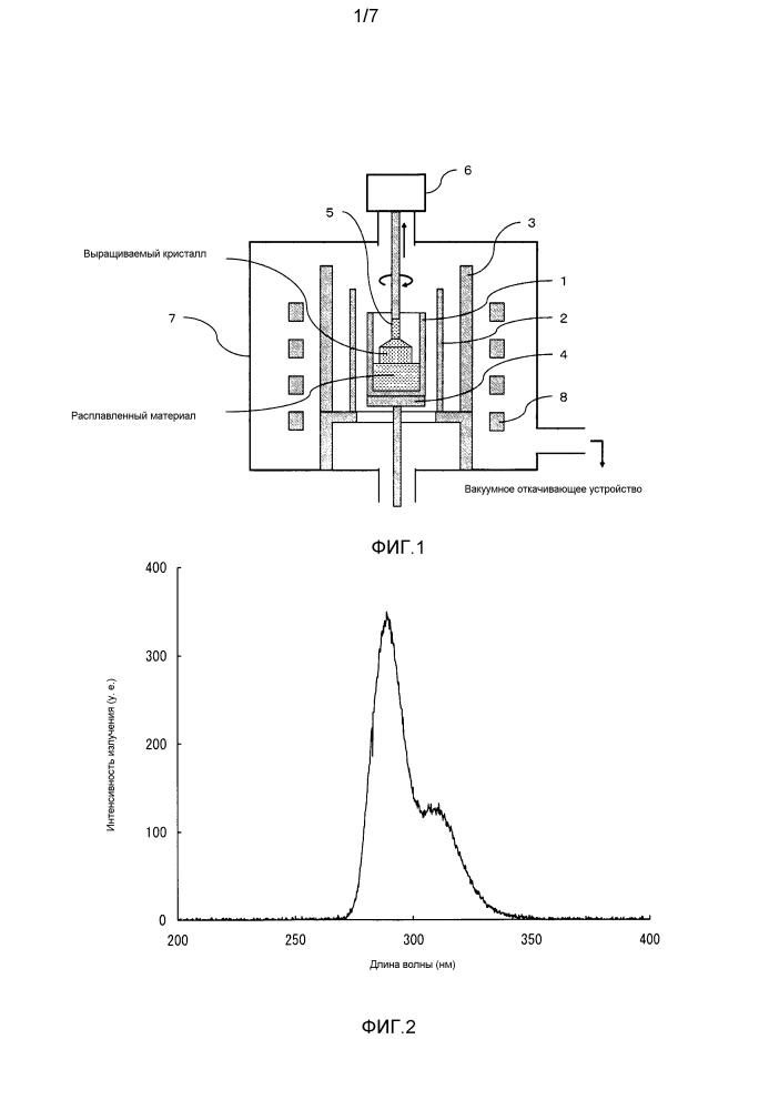 Сцинтиллятор, радиационный детектор и способ обнаружения излучения