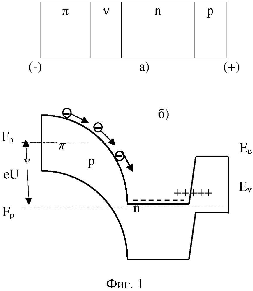 Полупроводниковый излучатель ик-диапазона