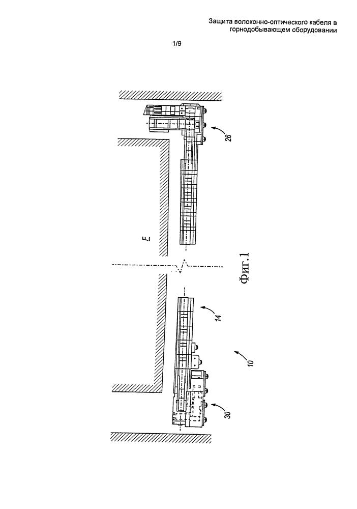 Защита волоконно-оптического кабеля в горнодобывающем оборудовании