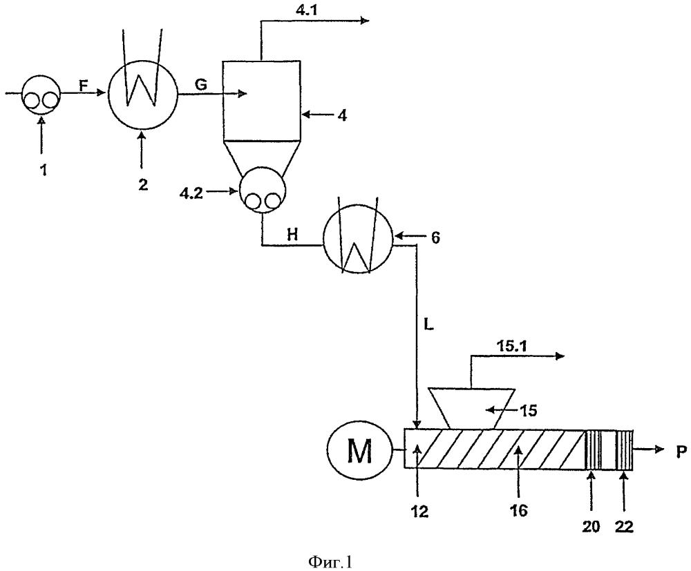Способ производства галобутиловых каучуков, не содержащих воду и растворитель