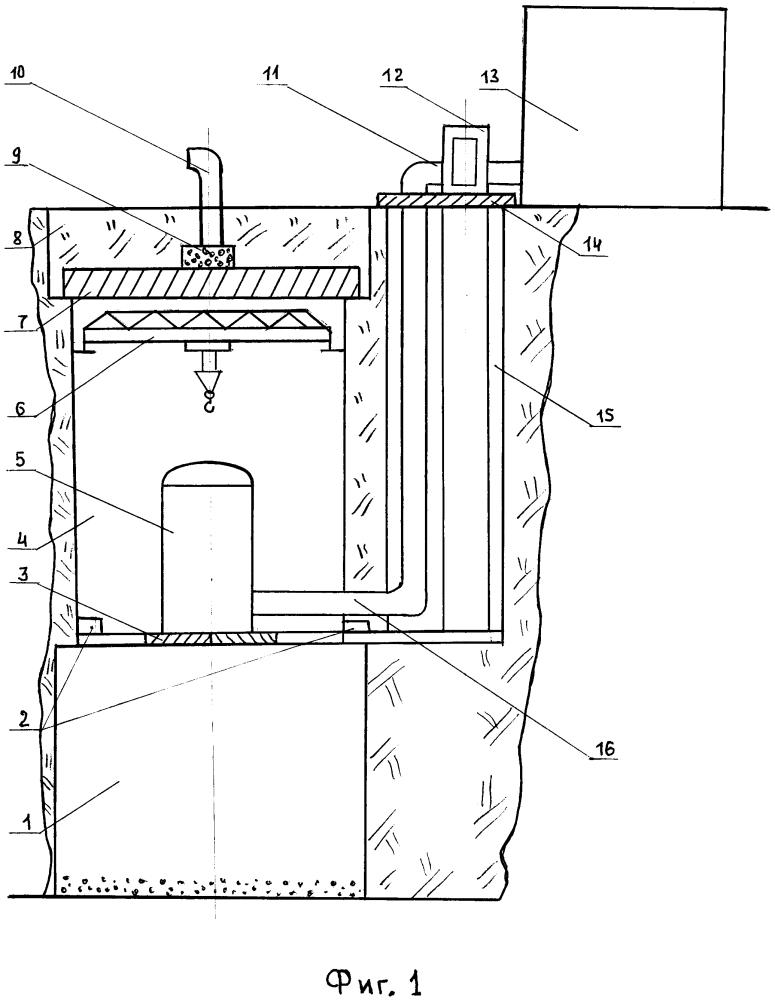 Способ строительства атомных электростанций с подземным размещением ядерного реактора