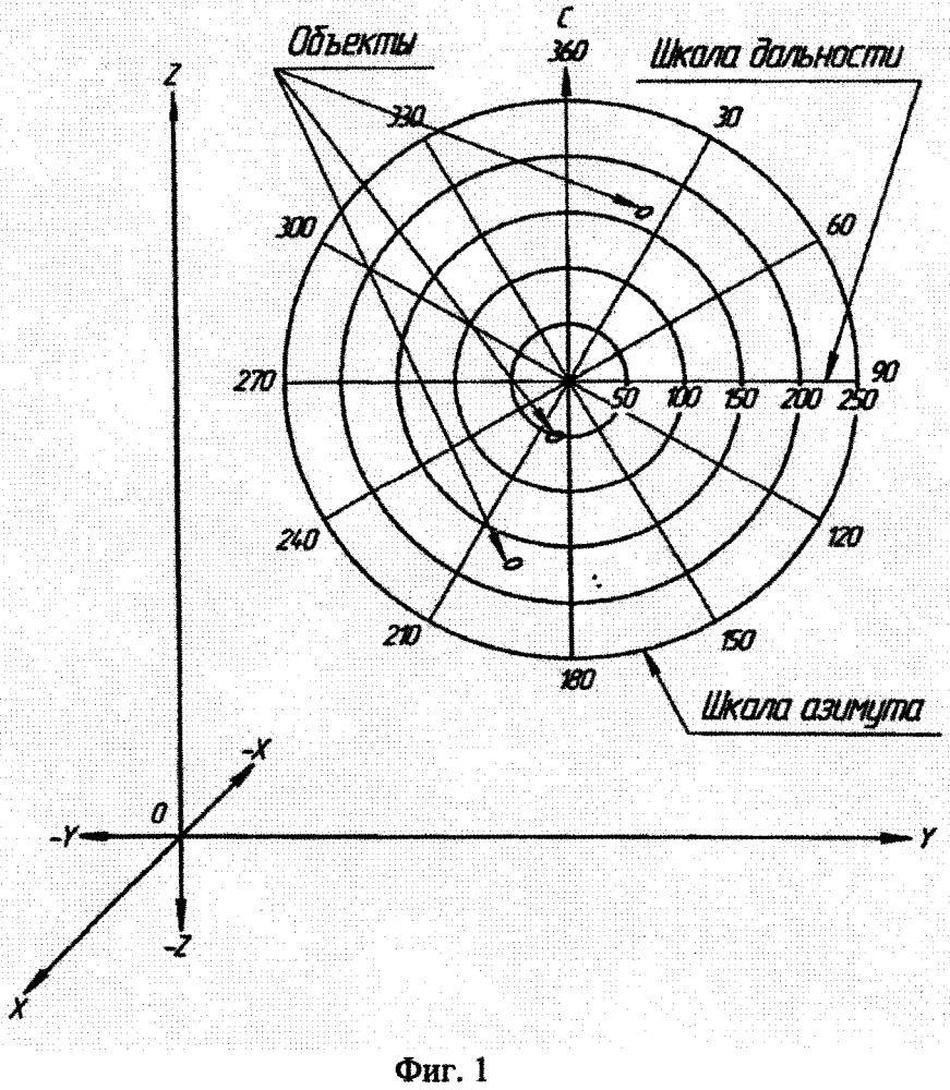 Способ отображения радиолокационной информации
