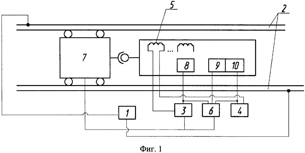 Способ и устройство контроля неравномерности толщины стенок недоступных трубопроводов