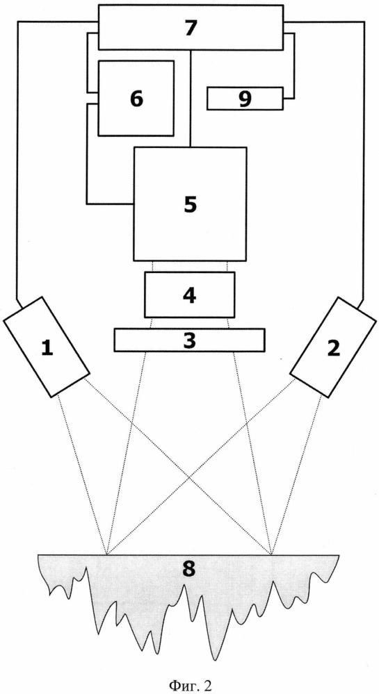 Устройство для флуоресцентной диагностики и мониторинга фотодинамической терапии