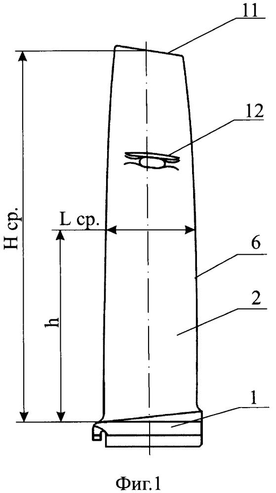 Лопатка рабочего колеса ротора компрессора низкого давления турбореактивного двигателя (варианты)
