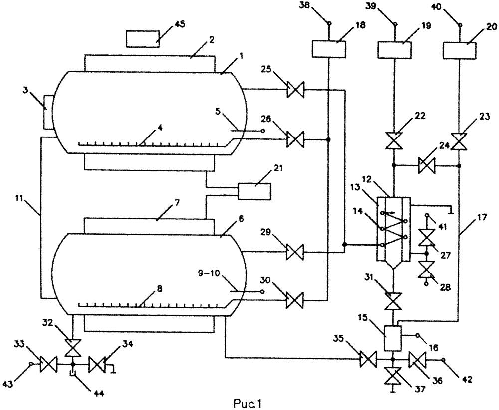 Способ реализации ферментационных процессов и аппарат для его осуществления